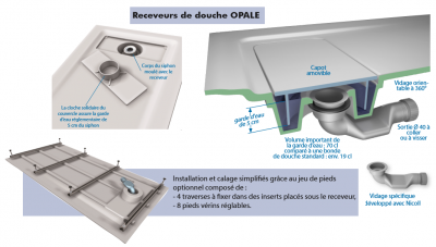 3401905831_555_sanitaire-doucherenovation-varicor-opalevario-3.PNG